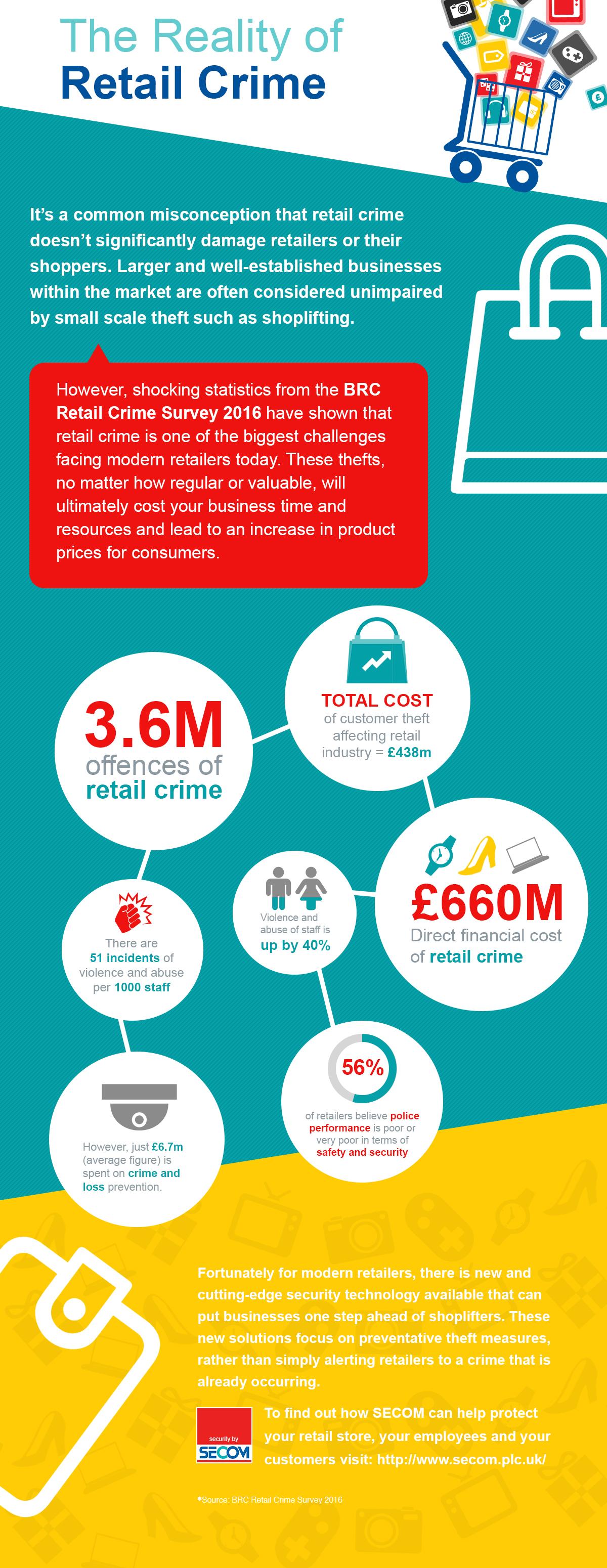 secom-retail-crime-infogra-v2-1-1-1