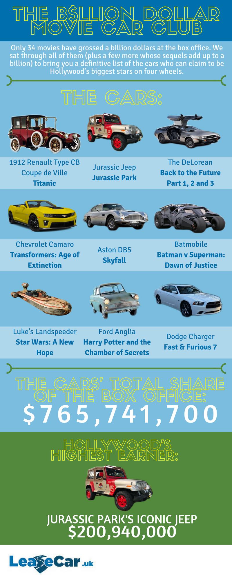 billion-dollar-car-club